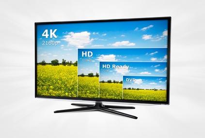 Alle Bildauflösungen an einem Fernseher gezeigt